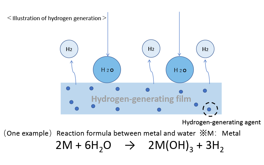 Toyal Toyo Aluminium K K    Product Information   Highlighted
